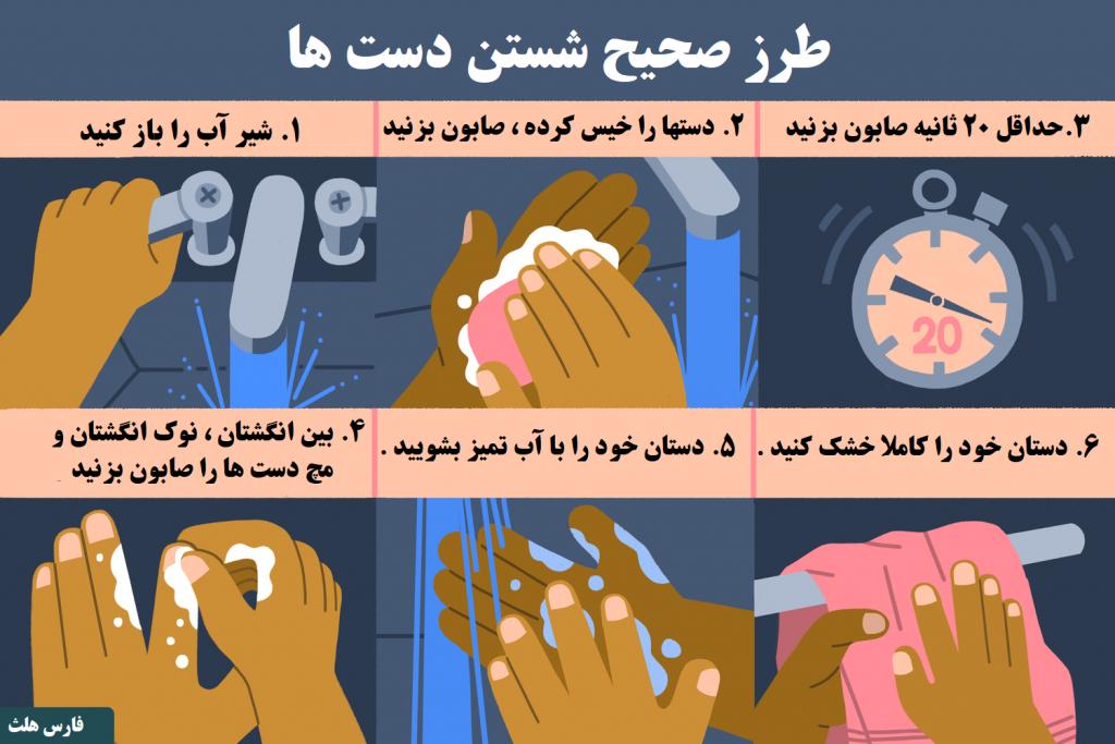 طرز صحیح شستن دست ها برای پیشگیری از کرونا